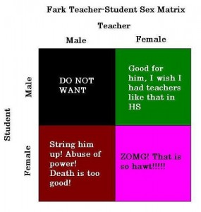 teacherstudentsexmatrix 285x300