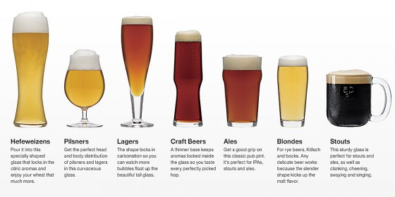 choose a beer glass 560x280