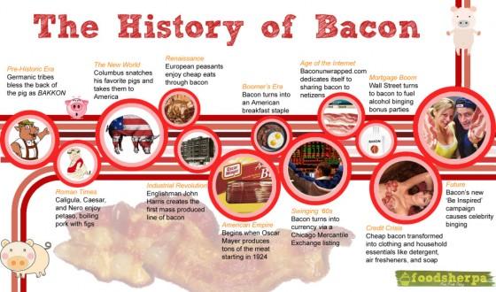 Bacon History 560x330
