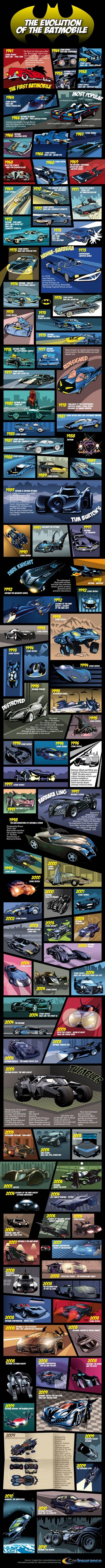 Batmobile page 560x8375