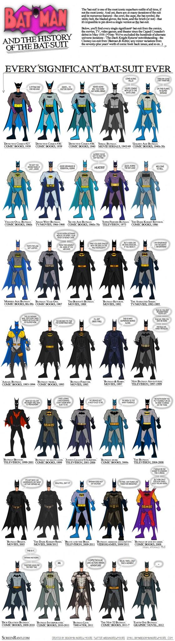batman infographic 560x2042