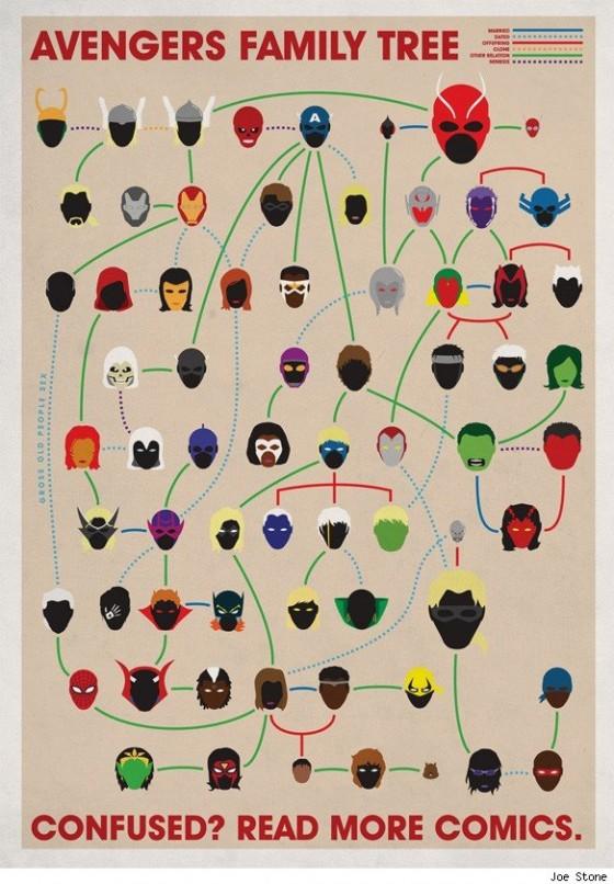 avengersfamilytree 1 560x806