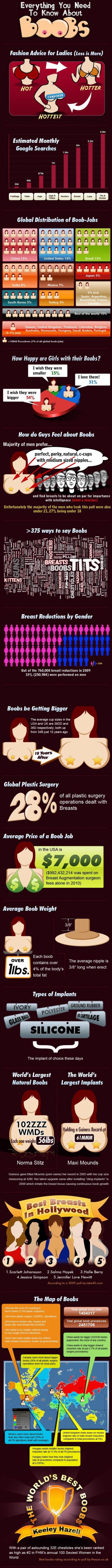 Boobs Infographic 560x7826
