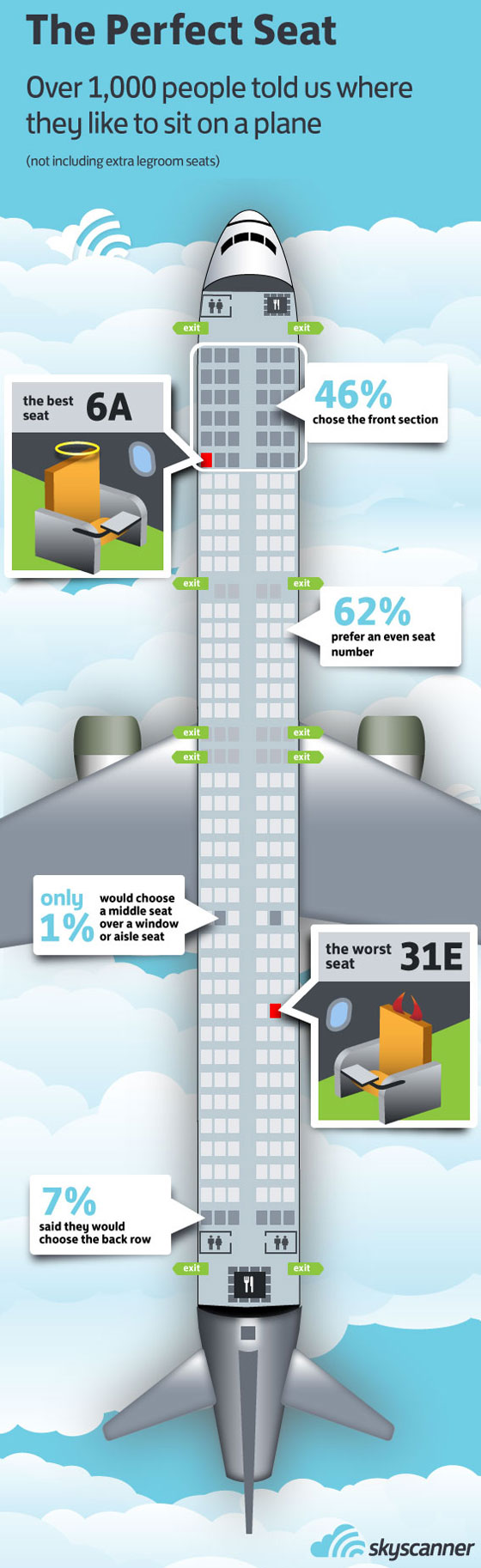 aircraft seating infographic
