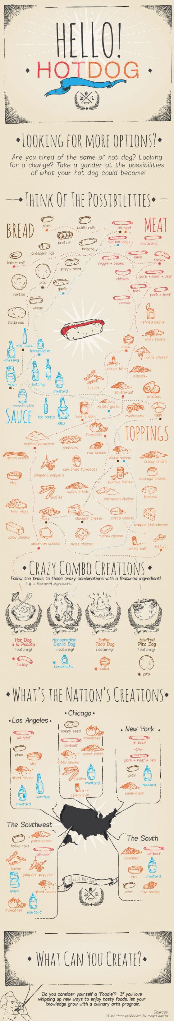 Hot Dog Toppings Infographic 560x3287