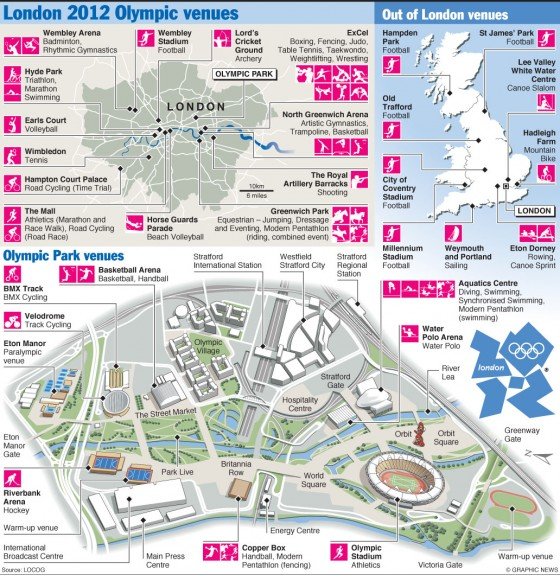 London 2012 Olympic Venues Infographic 560x575