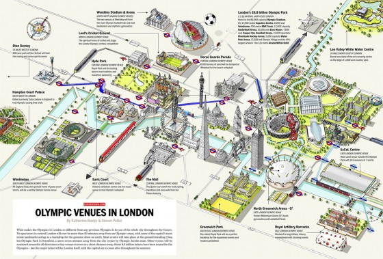 Olympic Venues in London Map by LondonTown.com 560x379