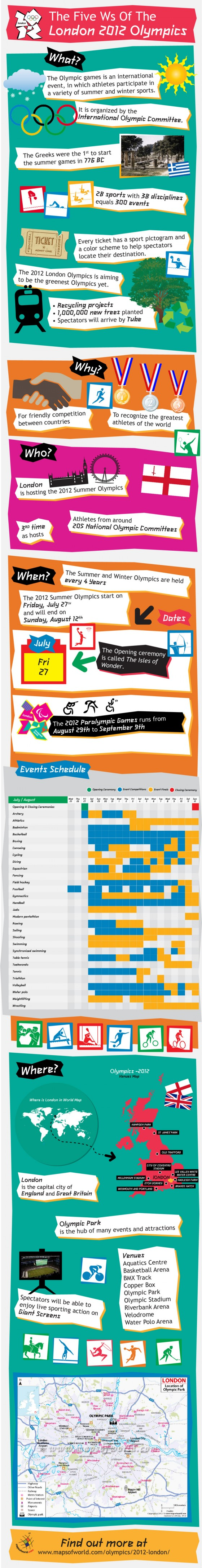 london olympics infographic revised 560x4351