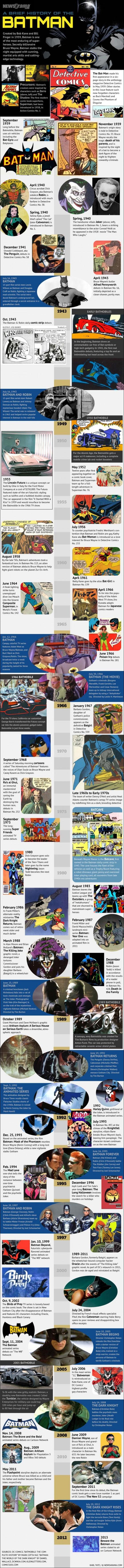 batman timeline 120720a 02 560x7097