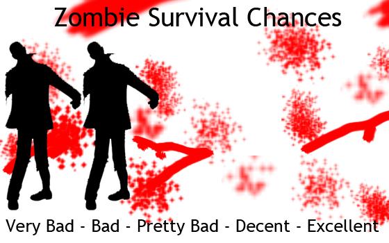 zombie scale B