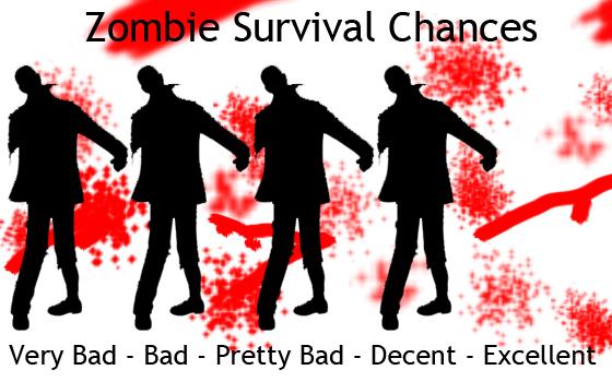 zombie scale D