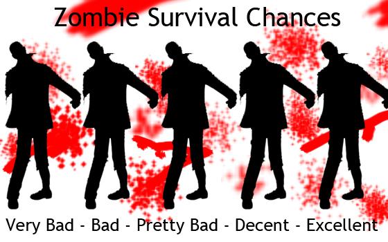 zombie scale E