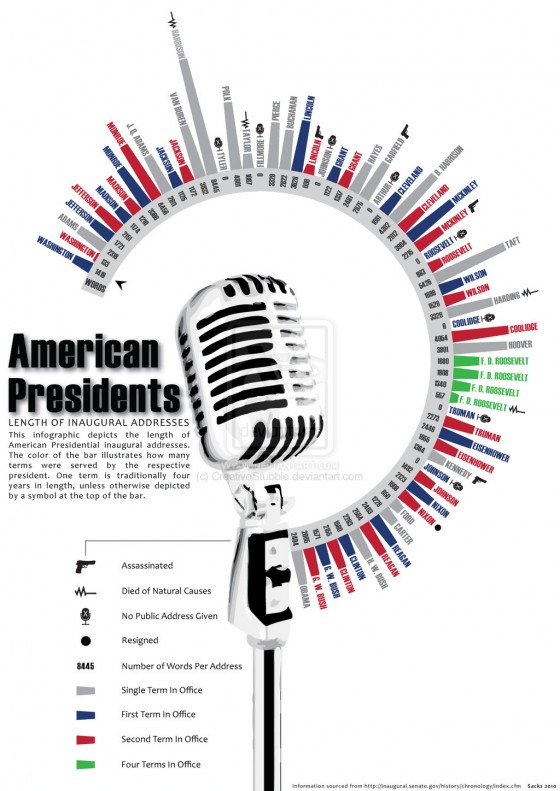 presidential inauguraljpg 560x791