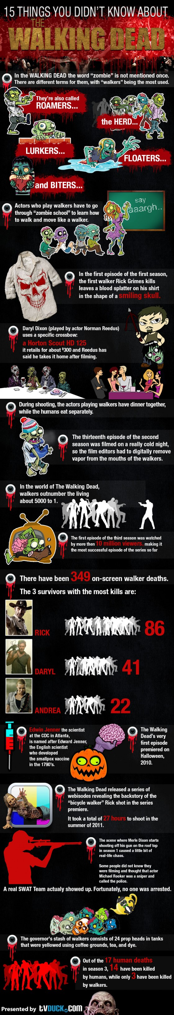 Walking Dead InfographicSeason 3 560x3251