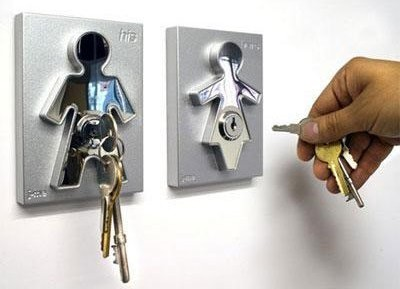 keyholders e1360733006501