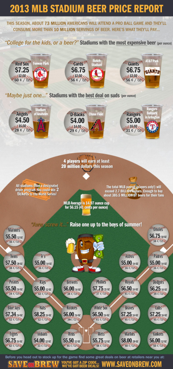 mlb beer prices 640x1361 560x1190