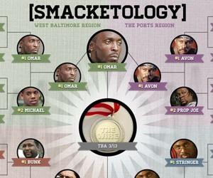 Television Bracketology