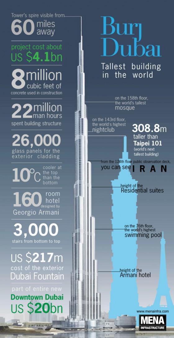 burj khalifa 560x1085