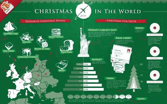 Christmas Around the world 560x350