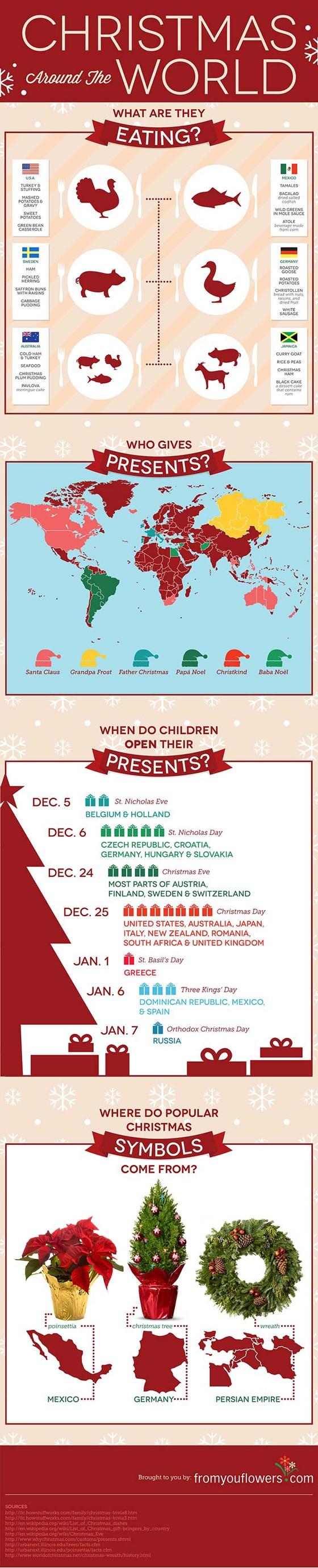 infograph christmas 560x2757
