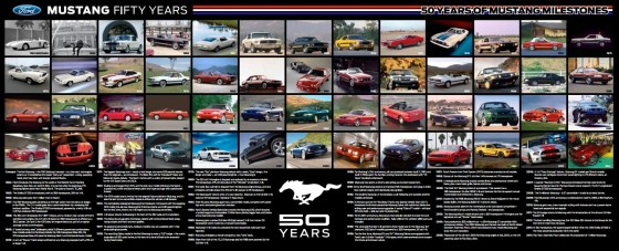 Ford Mustang 50 Years 560x227