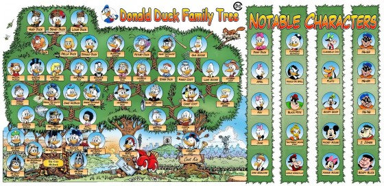 donald duck family tree best version 560x272
