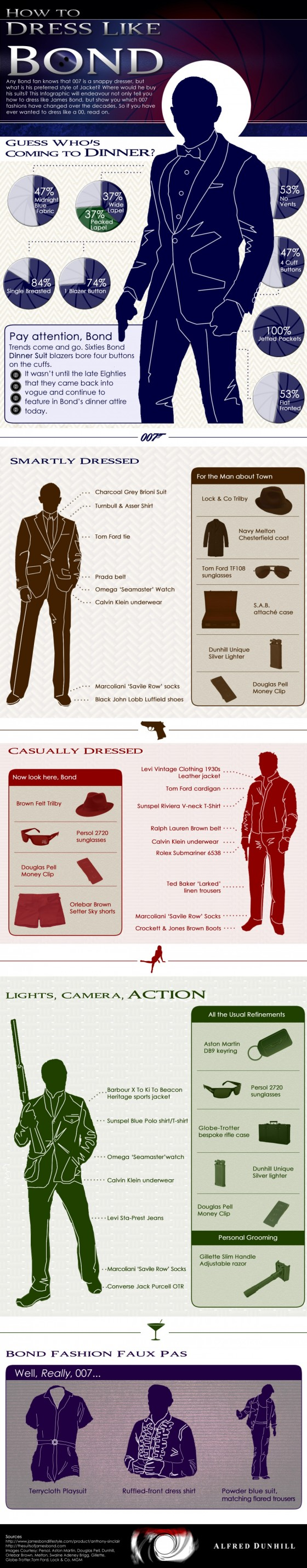 how to dress like james bond infographic 508a59148af3e w1500 560x2855