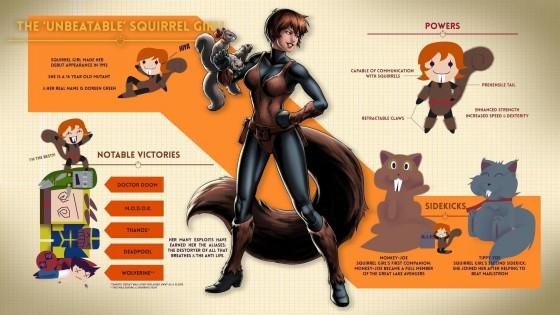Squirrel Girl 560x315