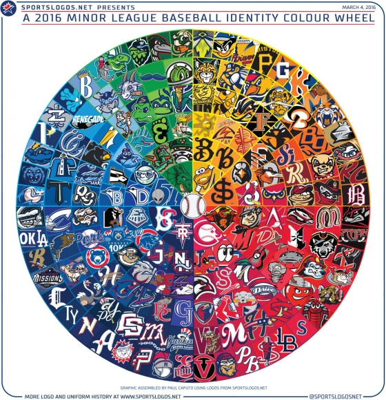 2016 Minor League Baseball Colour Wheel4 560x581