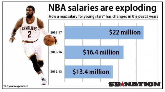 salary max 3.0 560x313