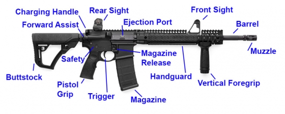 AR15 Parts Diagram 1024x410 560x224