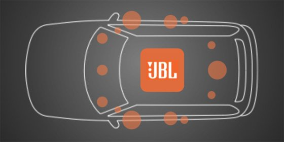 JBL Speaker Locations 560x280