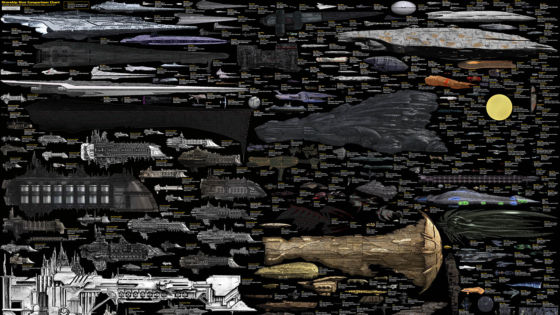 science fiction spaceship size comparison 560x315