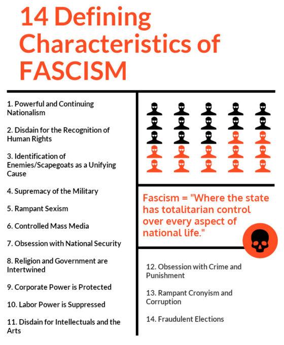 Fascism 560x680