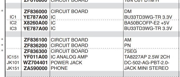 PSR-F50 parts list snippet