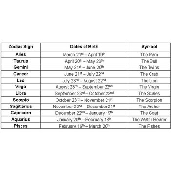 Constellation Zodiac Pendant-Libra