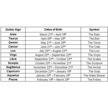 Constellation Zodiac Pendant- Aquarius