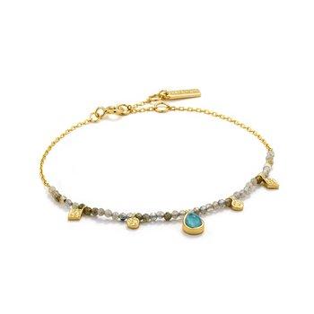 Turquoise & Labradorite Bracelet