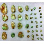 F.A.T Turquoise Cabochons Emerald Valley Nevada